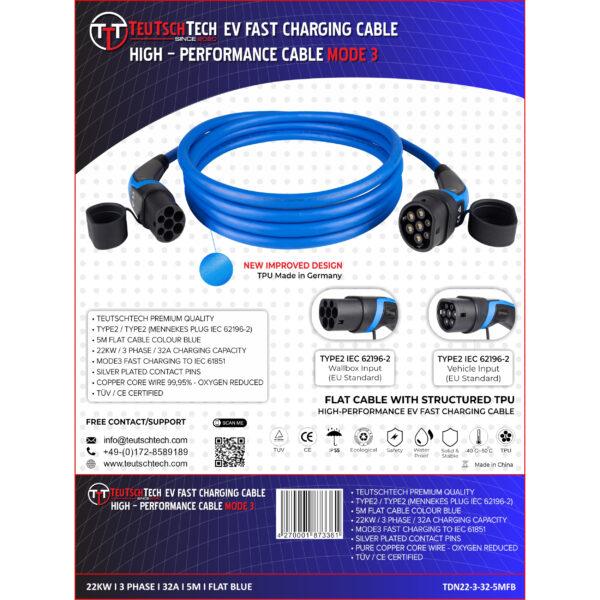 Sticker Deligreen 22KW 3 phase 32A 5m spiral blue 2500×2500.jpeg